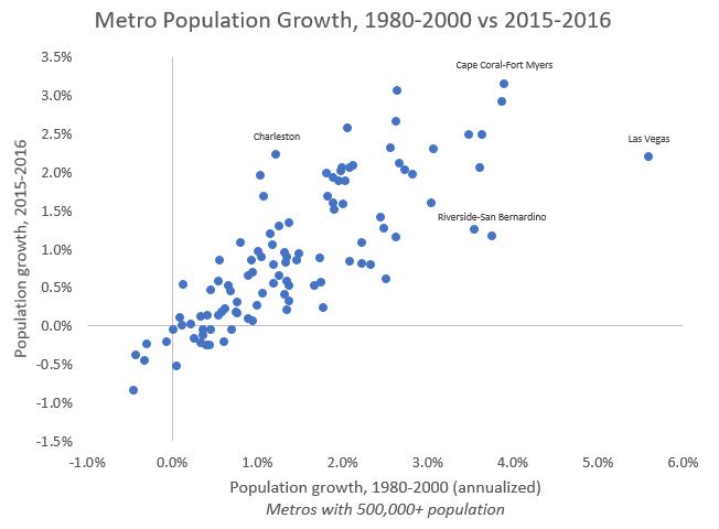 metro 2016 vs 20c